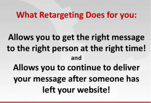 retargeting-works